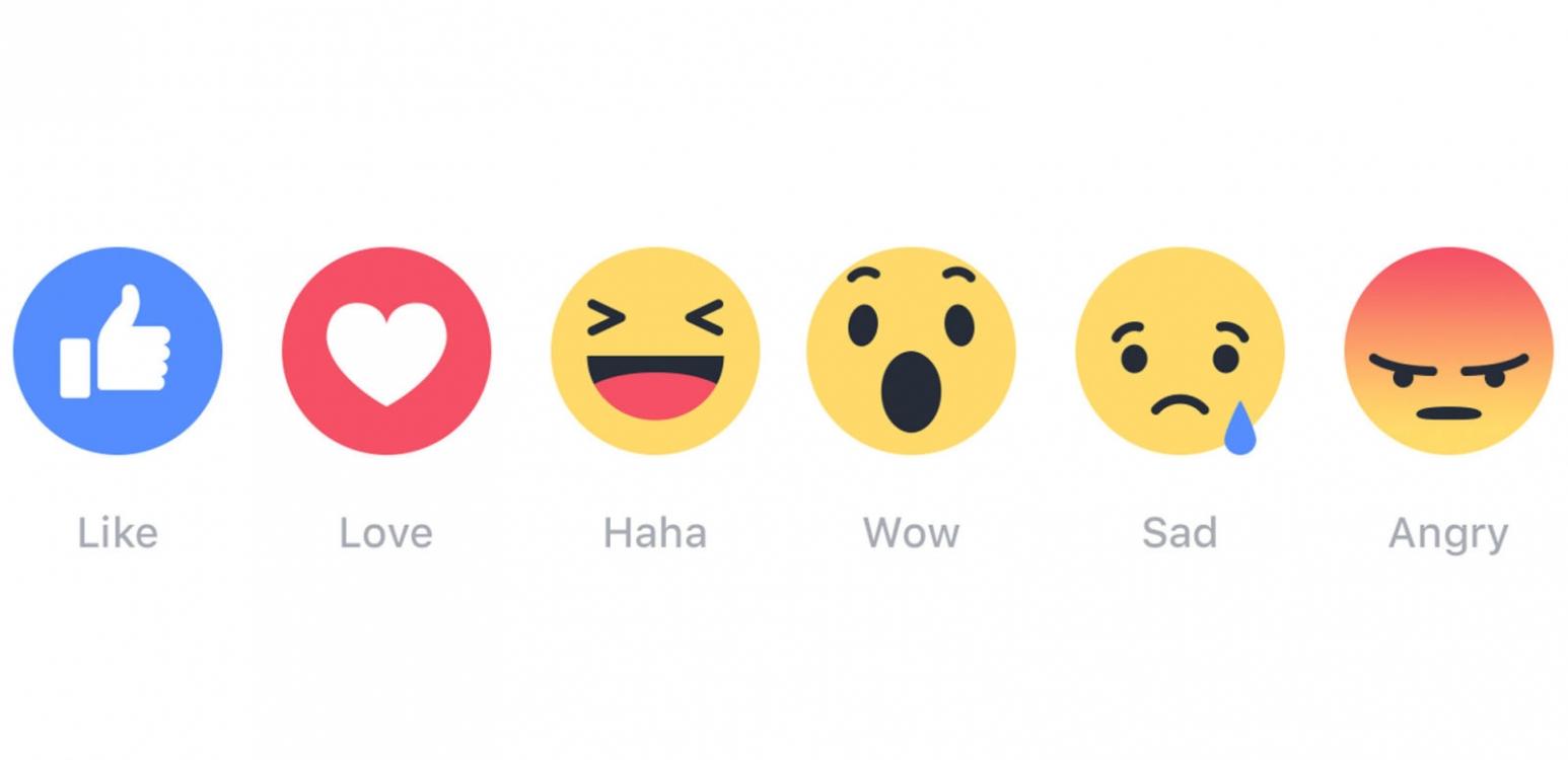Facebook Emoji Tracking - TrueITPros