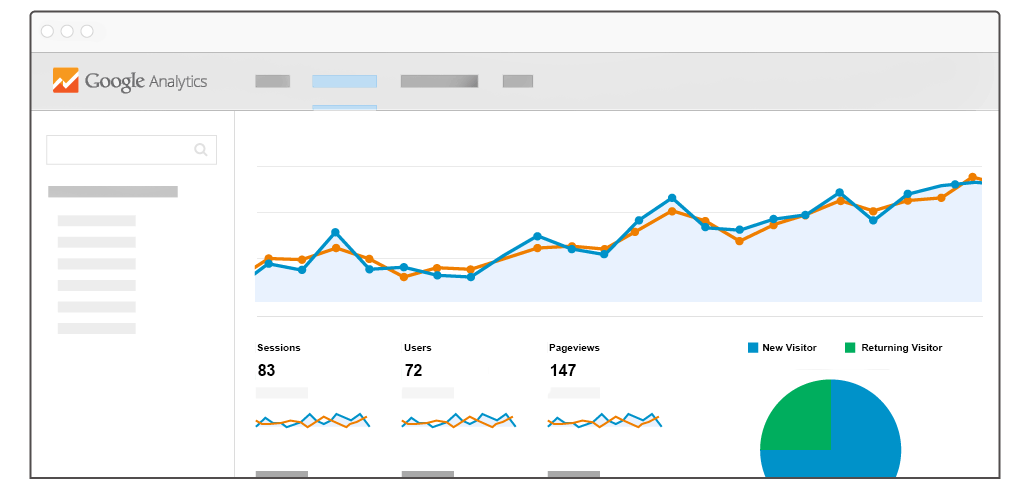 Google Analytics for web analytics and digital marketing