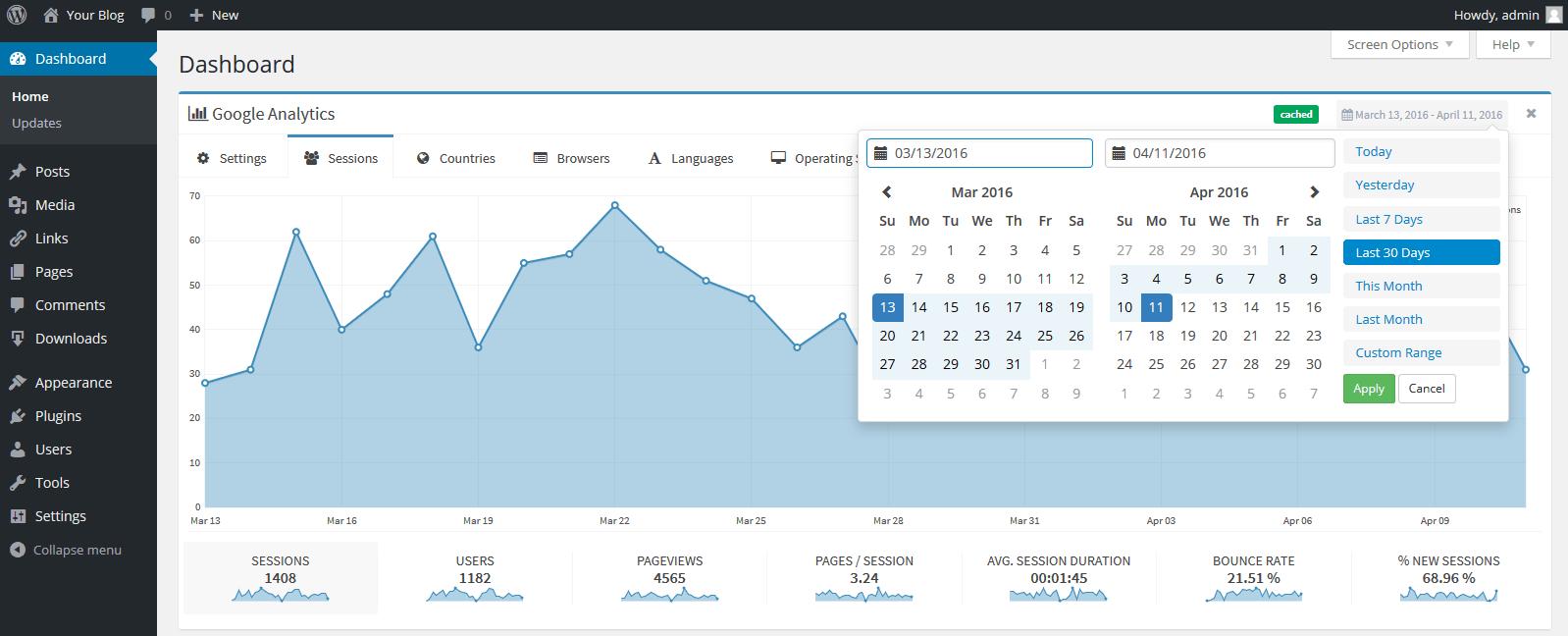 Wordpress Dashboard Google Analytics